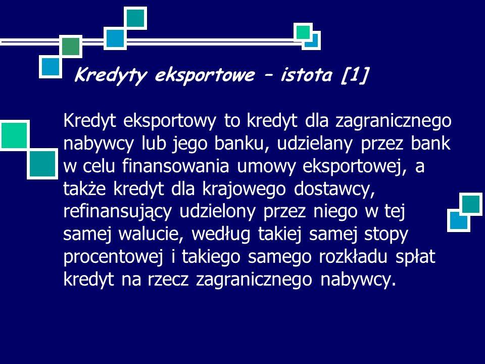 Kredyty eksportowe – istota [1]